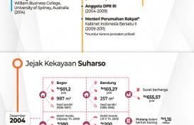 Suharso Monoarfa, Menteri dengan Kekayaan 'Cuma' Rp84 Juta