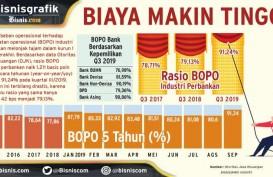 OJK Minta Bank Buat KPI Program Efisiensi