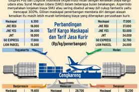 Seksinya Bisnis Kargo Udara di Indonesia