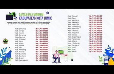 Ini Daftar Upah Minimum 35 Kota/Kabupaten Jawa Tengah