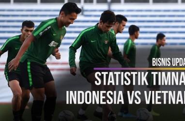 Yuk Lihat Statistik Timnas Indonesia Vs Vietnam