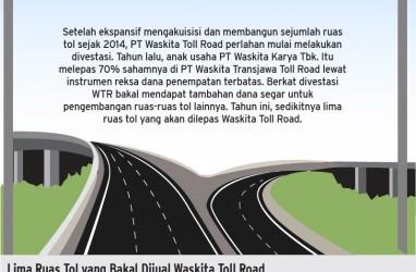 Divestasi Tol WSKT kepada Road King Infrastructure Segera Rampung