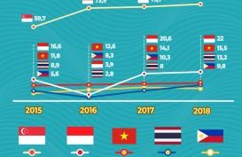 Investasi Asing di Asean Melejit, Negara Mana yang Paling Menarik?