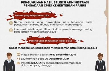 924 Peserta Lolos Seleksi Administrasi CPNS Kementerian PANRB