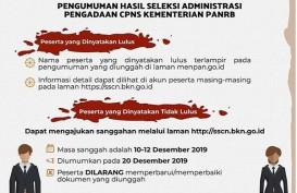 Jadwal dan Lokasi SKD CPNS 2019 Kementerian PANRB