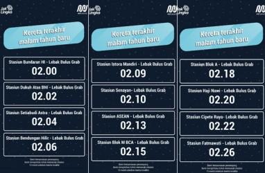 Ini Jadwal Tambahan MRT dan TransJakarta Malam Tahun Baru 2020