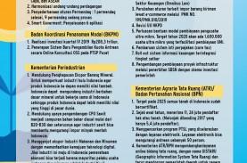 Ini, Versi Lengkap Kinerja 100 Hari Jokowi-Ma'ruf