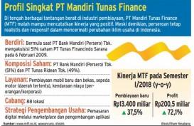 Mandiri Tunas Finance Rancang PUB V Hingga Rp2 Triliun