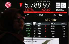 Jakarta Islamic Index Berakhir Anjlok 1,52 Persen