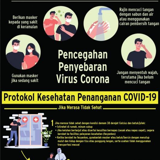 Menangkal Penyebaran Virus Corona