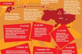 Menuntut Keadilan Jatuhnya Malaysia Airlines MH17