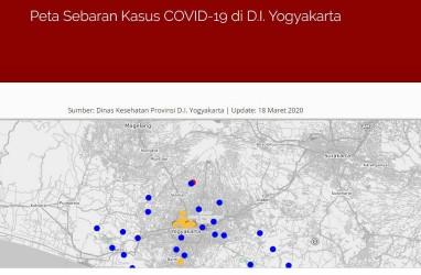 Jumlah ODP Corona Kota Jogja Naik Tajam, di Atas 200 Orang