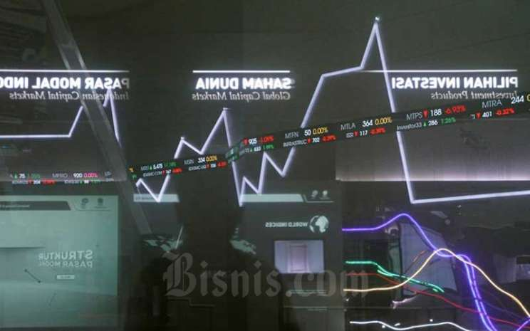 strategi aksi harga perdagangan saham