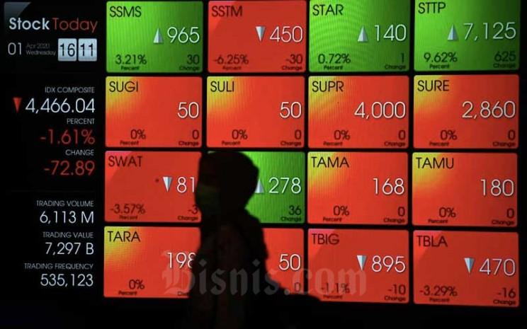 Pekerja berada di dekat papan elektronik yang menampilkan pergerakan Indeks Harga Saham Gabungan (IHSG) di Bursa Efek Indonesia di Jakarta, Rabu (1/4/2020). Bisnis - Abdurachman\\n