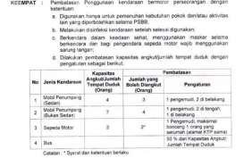 @pemkotbogor: Begini Aturan Jumlah Penumpang Kendaraan Bermotor selama PSBB