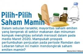 Berburu Cuan Saham Emiten Pangan Saat Ramadan