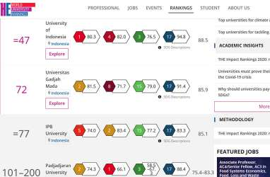 UI, UGM, IPB Tiga Kampus Terbaik Indonesia di THE Impact Ranking 2020