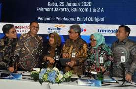 Kuartal I/2020, Bank Pembangunan Daerah Jawa Barat…