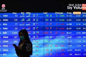 Transaksi Broker April 2020 Capai Rp287 Triliun, Turun…