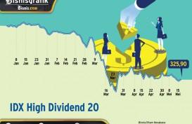 Musim Dividen 2020, Emiten Mana Paling Royal Bagi THR Untuk Investor?