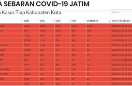 Surabaya Samai Wuhan Jika Kasus Positif Covid-19 sudah 14.000
