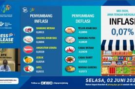 Bawang Merah dan Daging Ayam Picu Inflasi Jateng 0,07…