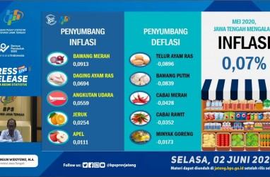 Bawang Merah dan Daging Ayam Picu Inflasi Jateng 0,07 Persen