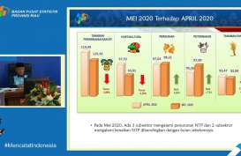 Laju PDRB Riau Kuartal I Melambat, Tertekan Dampak Pandemi Covid-19