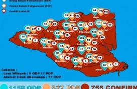 Tambah 38 Kasus Baru, Total Pasien Positif Corona Sidoarjo-Jatim 755 Orang