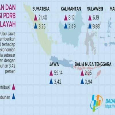 Pertumbuhan Ekonomi Indonesia Menuju Fase Negatif Pada Kuartal Ii Ekonomi Bisnis Com