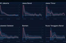 Akibat Covid-19, Indonesia Tangguhkan Dana untuk Organisasi Internasional