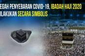 Arab Saudi Izinkan Ibadah Haji Secara Simbolis