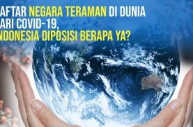 100 Negara Teraman dari Covid-19, Indonesia Diposisi…