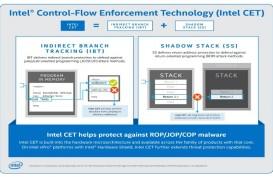 Intel Tiger Lake Bakal Proteksi Ancaman Malware