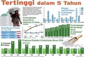 Deglobalisasi Pangan, Menuju Kedaulatan Pangan di…