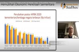 Pemulihan Ekonomi Nasional, Faisal Basri Kritik Gemuk…
