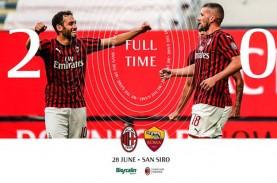 Hasil Liga Italia : Milan Gasak Roma, Dekati Zona…