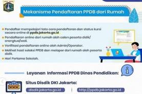 PPDB Jakarta 2020: Hore! Ada Kuota Jalur Zonasi Baru…