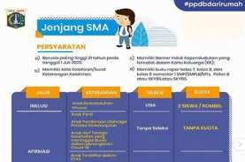 PPDB Jakarta 2020 : Berikut Cara Daftar Jalur Prestasi