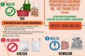 Pedagang Pasar Tradisional Butuh Alternatif Kantong Plastik