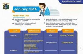 Pendaftaran PPDB DKI Jakarta Tahap Akhir Mulai Hari Ini