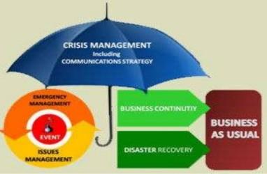 6 Cara Membangun Kembali Bisnis Pasca Pandemi Corona