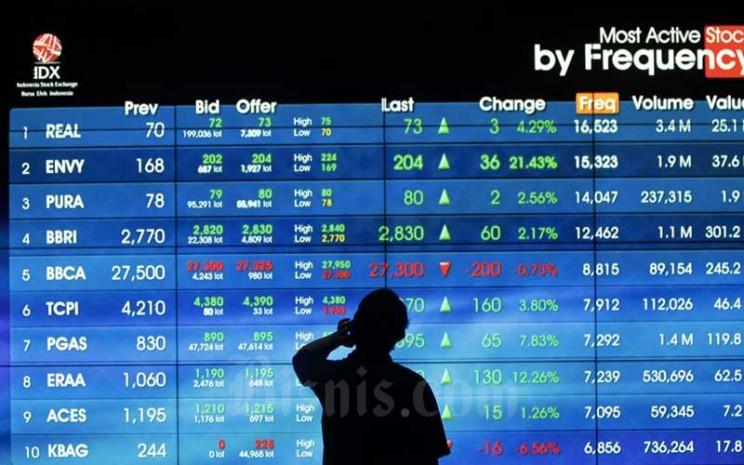 Karyawan berada di dekat layar pergerakan Indeks Harga Saham Gabungan (IHSG) di Bursa Efek Indonesia (BEI), Jakarta, Selasa (14/4/2020). Bisnis - Himawan L Nugraha