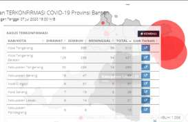 Sepekan Kabupaten Lebak Nihil Kasus Baru Covid-19, Bertahan di 21 Pasien