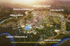 Tak Ada Alokasi untuk Proyek Ibu Kota Baru, Anggaran…