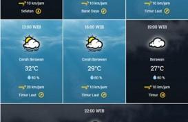 Cuaca Jakarta Hari Ini: Hujan Ringan di Selatan dan Timur