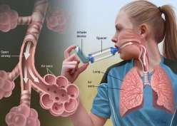 Latihan Pernapasan Bisa Turunkan Darah Tinggi Hinga Atasi Asma