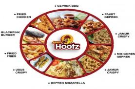 Potensi Bisnis Olahan Ayam Hootz, Omzet Hingga Puluhan…