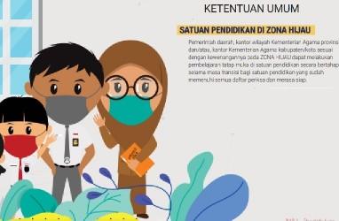 Corona Mewabah, 39 SMA dan SMK di Sukabumi Ajukan Pembelajaran di Sekolah