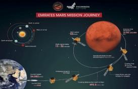 Misi ke Mars Uni Emirat Arab Butuh Waktu 7 Bulan